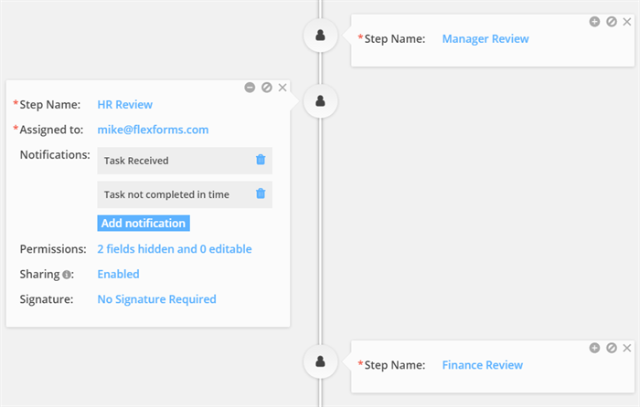 Form Approval Workflow